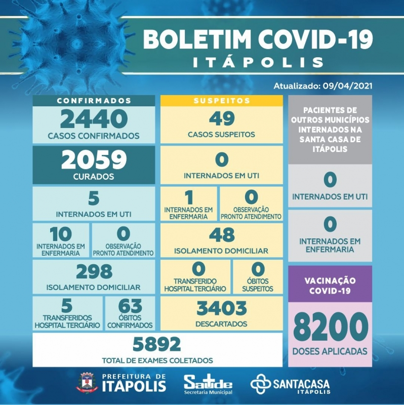 Noticia boletim-coronavirus-09042021